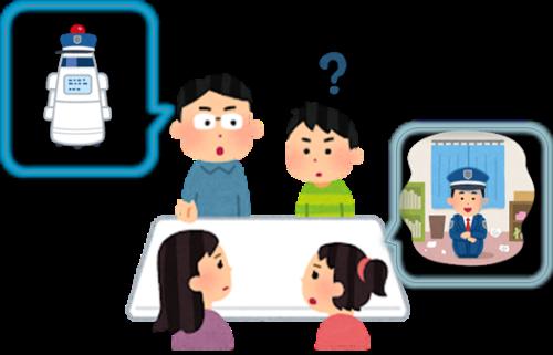 家族会議の図