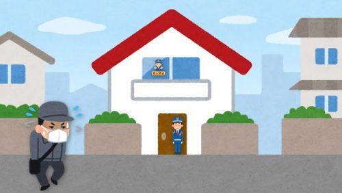 ホームセキュリティの図