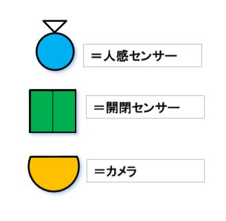 センサーシンボル