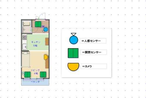 アパートプランニング例