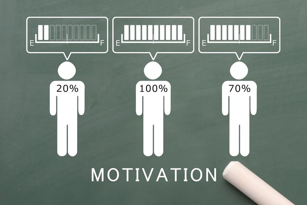モチベーションの図